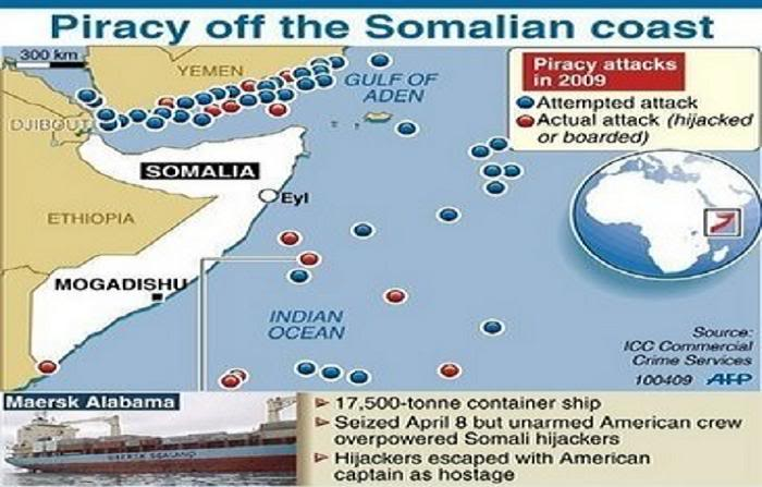 somalia pirates captures